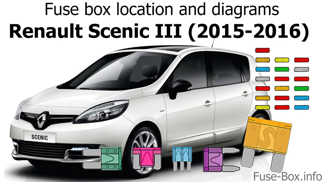 Fuse Box Location And Diagrams  Renault Scenic Iii  2015