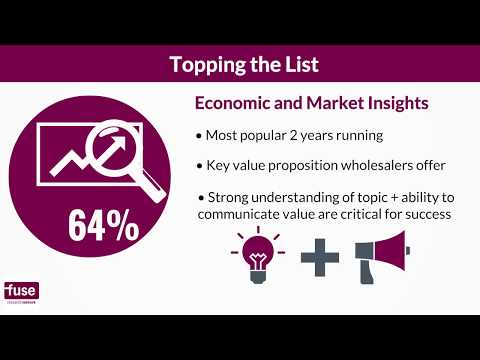 FUSE Advisor Trend Monitor Series 2017 - Most Popular Types of Value-Add Programs