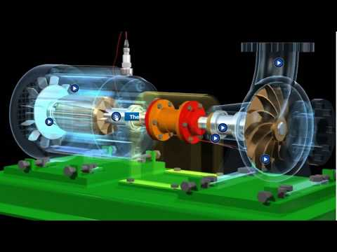 An Animated Introduction To Vibration Analysis By Mobius Institute