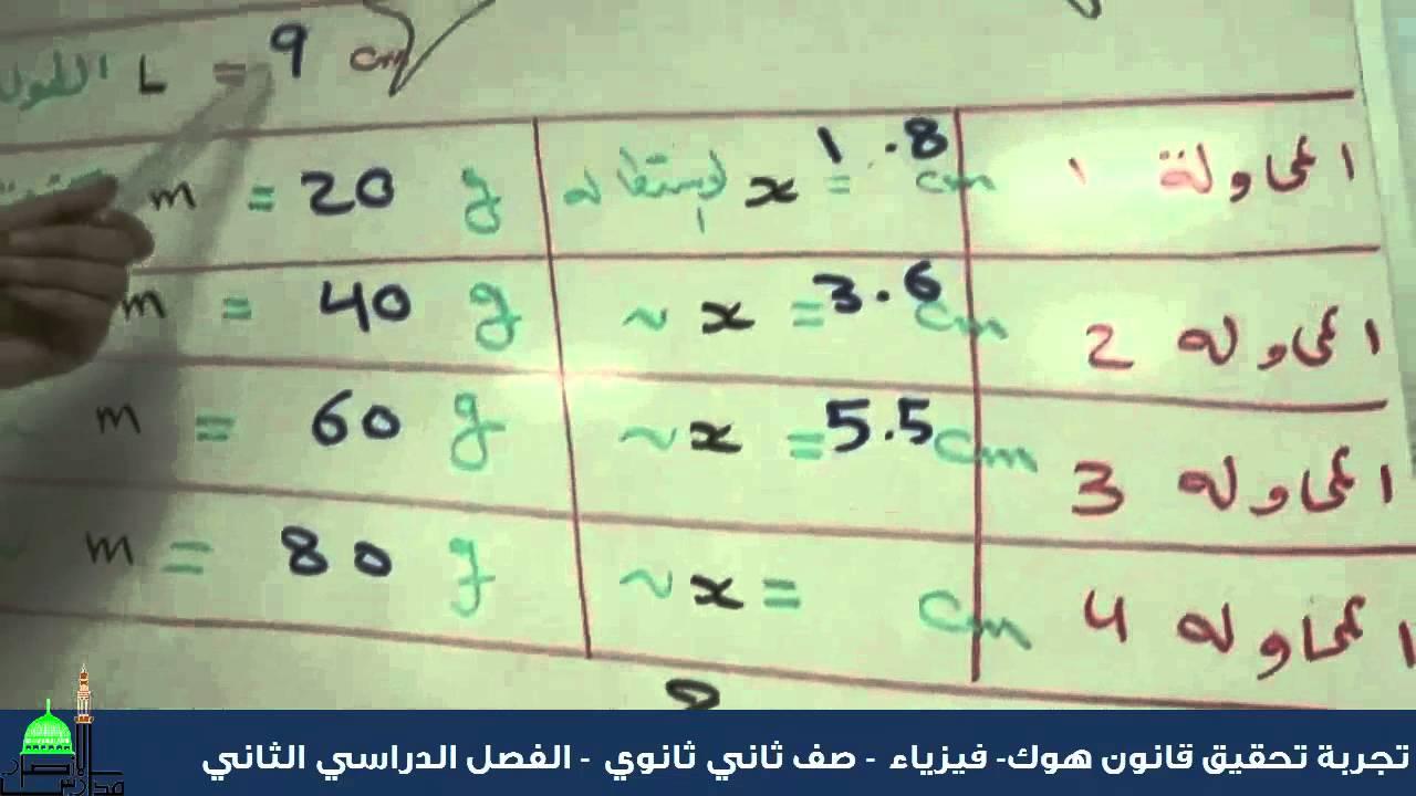 تحقيق قانون هوك عمليا فيزياء 2ث أ محمد أبوخليل Youtube