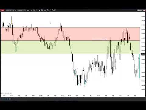 News Trading FOMC