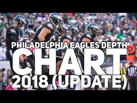 Philadelphia Eagles Depth Chart 2018 (8/8/18)