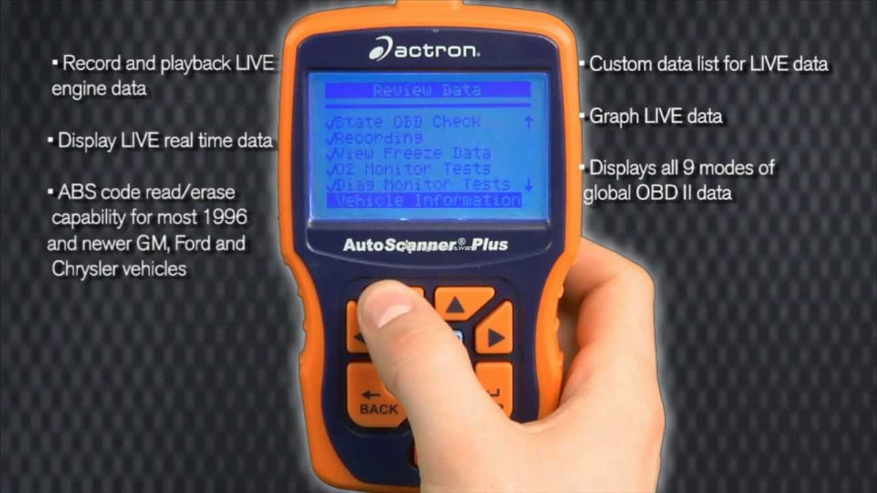 OBD II Enhanced Auto Scanner Plus with CodeConnect & ABS