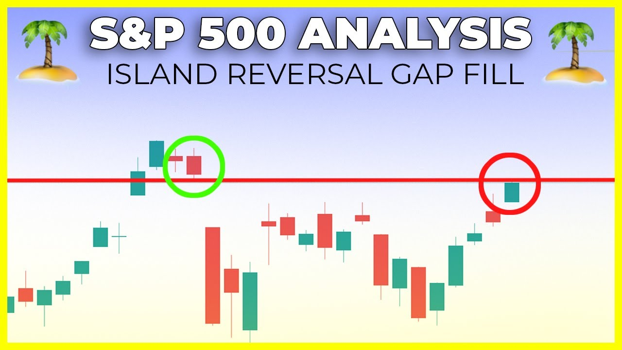 SP500 Closes Gap On Island Reversal Pattern (HUGE RESISTANCE ) | S&P 500 Technical Analysis 7-6-2020
