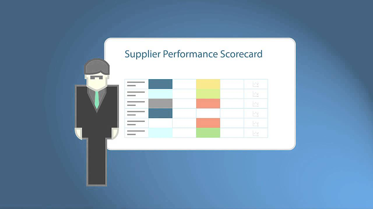 Supplier Performance Management Video - YouTube