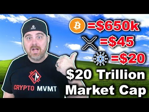 $20T Market Cap 😲 | $50 XRP? $20 ADA? $650K BTC? | More Crypto News