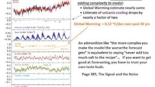 Dr. Ross J. Salawitch on Climate Change in Nate Silver
