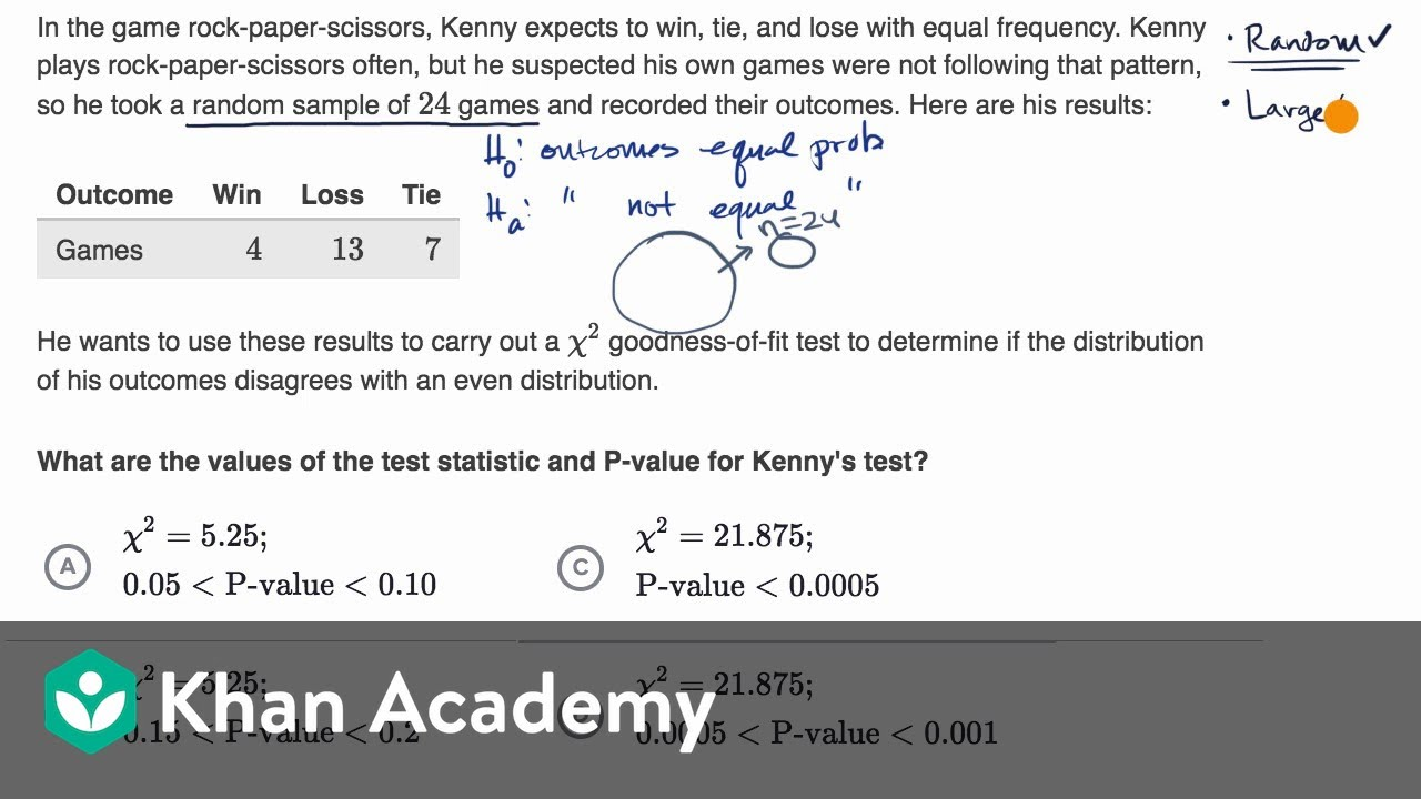 Chi Square Goodness Of Fit Example Ap Statistics Khan