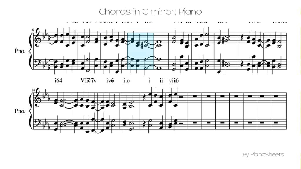 Chords In C Minor Piano Solo Youtube
