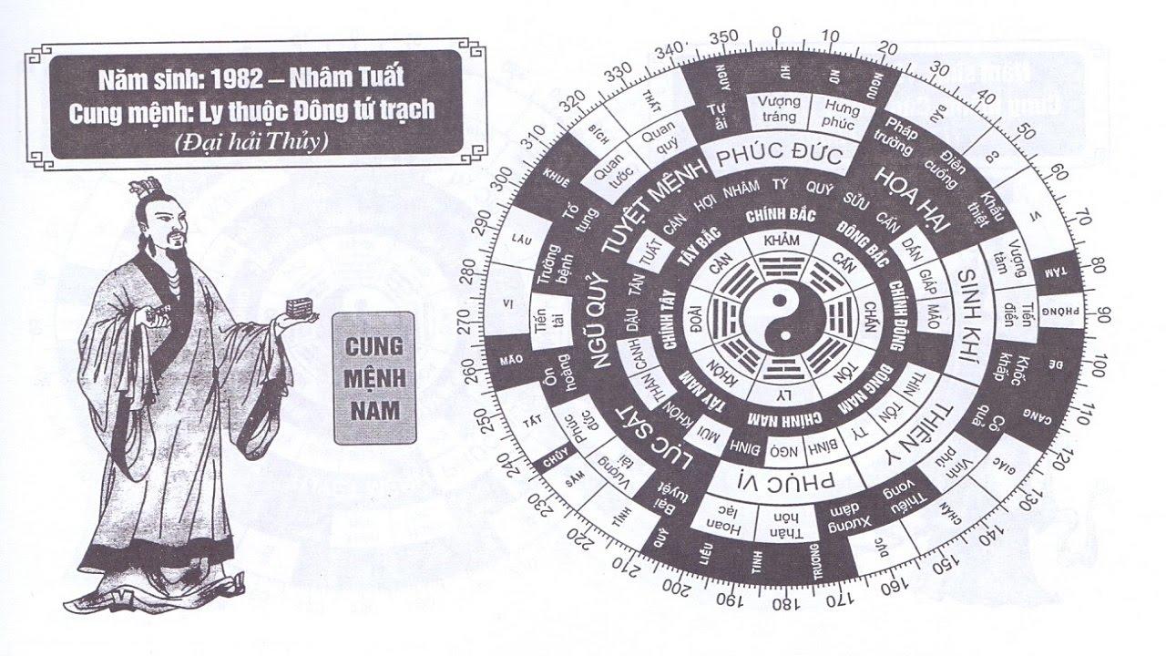 TỬ VI NAM SINH NĂM 1982 – NHÂM TUẤT CUNG MỆNH PHONG THỦY HỢP TUỔI GÌ?