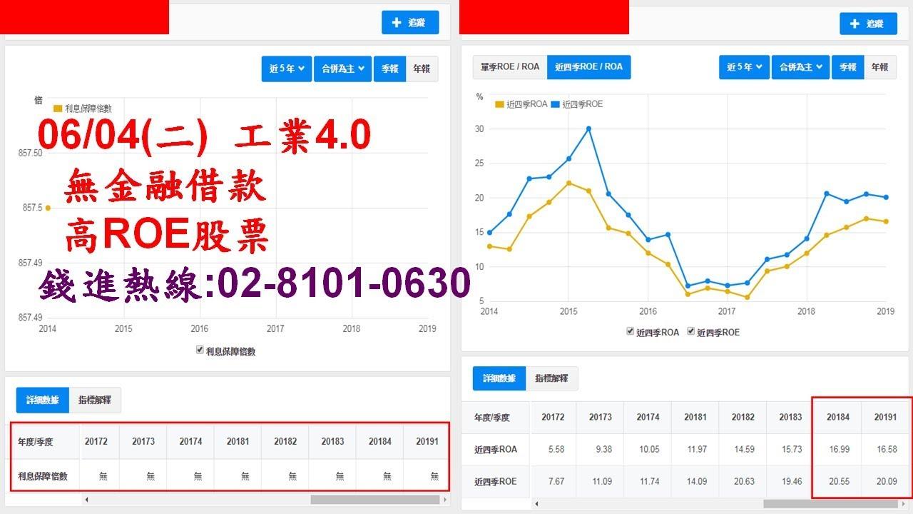 20190604 錢進大趨勢 揚明光,新鉅科,國巨,玉晶光,聯發科 - YouTube
