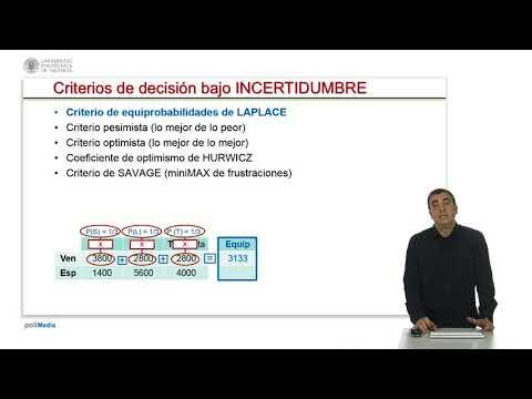 Aplicación De Criterios De Decisión En Contexto De Incertidumbre      UPV