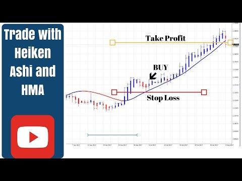 Hma And Heiken Ashi Strategy Youtube