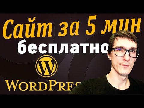 Как создать сайт на Wordpress с нуля | Создание сайта на Вордпресс. Уроки
