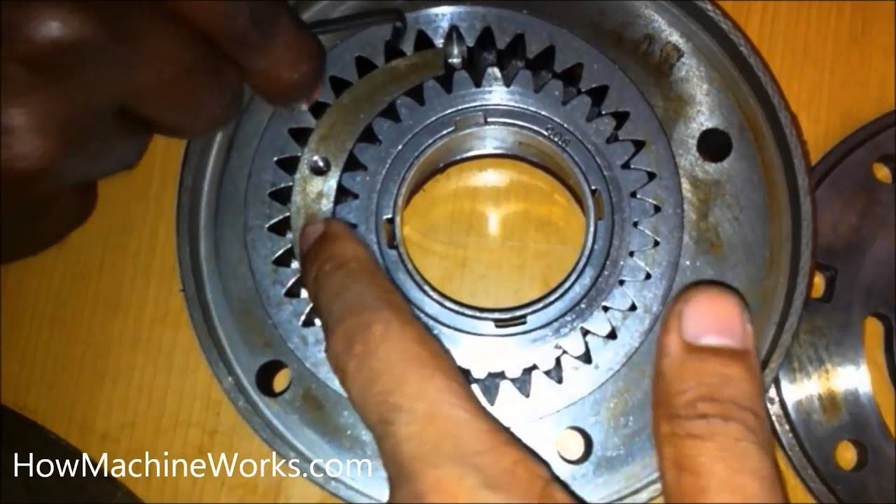 How hydraulic transmission pump works -- dismantled  ✔