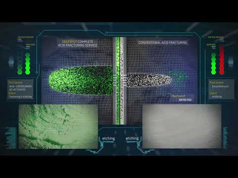 DeepSpot Complete Acid Fracturing Service Animation