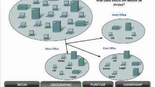 ccna network fundamentals chapter 5 osi network layer