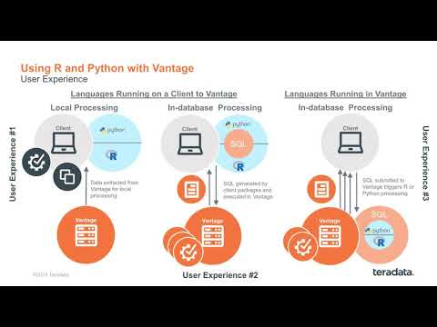 Using R And Python With Vantage | Part 1: Overview