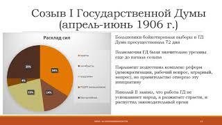 Иллюстративная лекция по первой русской революции 1905-1907 гг. 🗣ВИДЕО-УРОК👨💻️