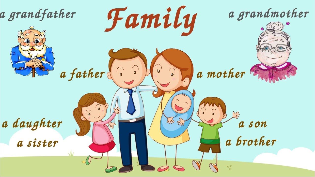 Английский детям. Семья на английском языке. English for ...