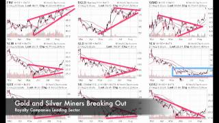 Precious Metals Breakout, Royalty Companies Leading Sector