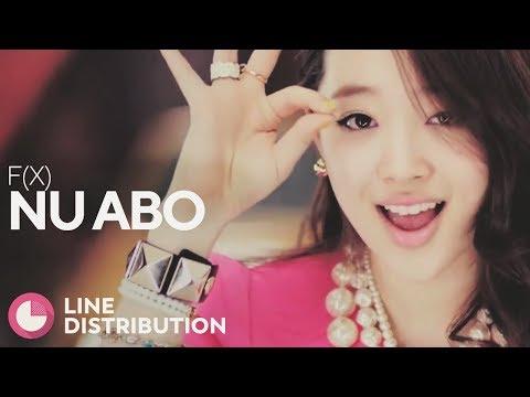 F(X) - Nu ABO (Line Distribution)