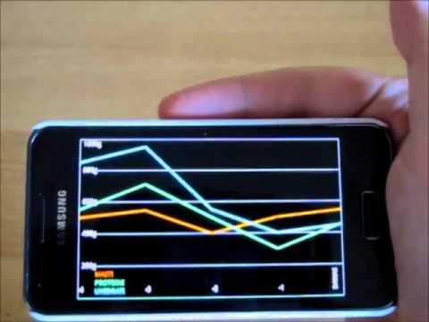 Android aplikacija Budi