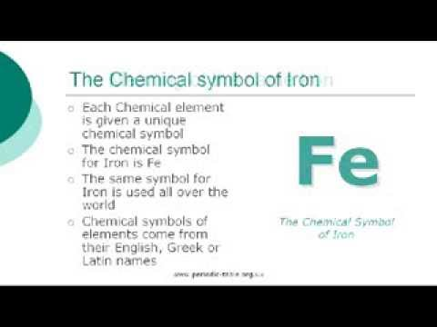 Iron Project Chemistry Youtube