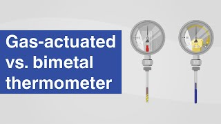 Bimetal vs. gas-actuated thermometers | What is the difference?