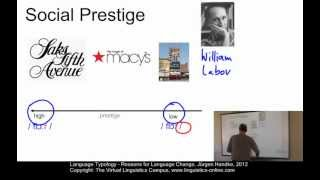 TYP104 - Reasons for Language Change