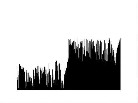 Sorting Algorithm - reSort Animation 4