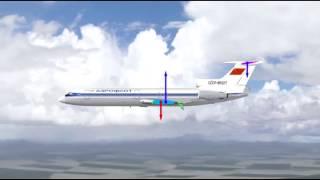 ТУ-154 катастрофа отказ стабилизатора