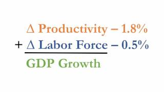 Fact Check: Is 4% GDP Growth Realistic? (8.16.16) DHJJ Financial Advisors,  Naperville, IL