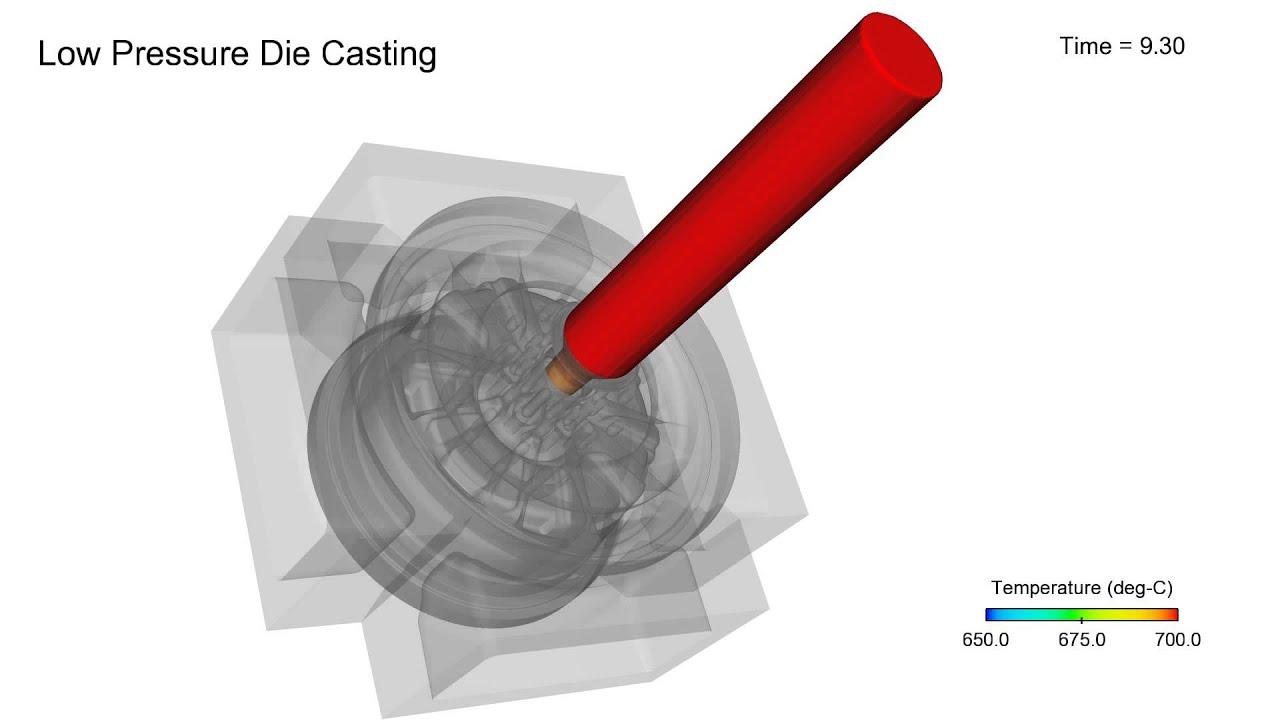 Low Pressure Die Casting   LPDC   FLOW-3D CAST