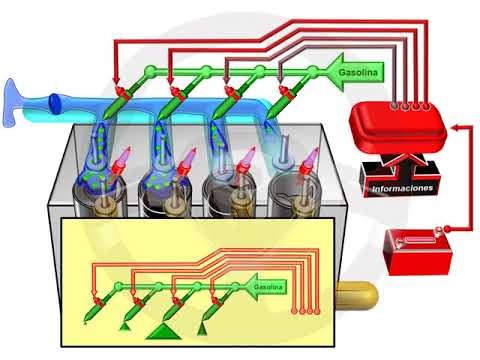 ASÍ FUNCIONA EL AUTOMÓVIL (I) - 1.12 Alimentación y encendido del motor de gasolina (7/22)