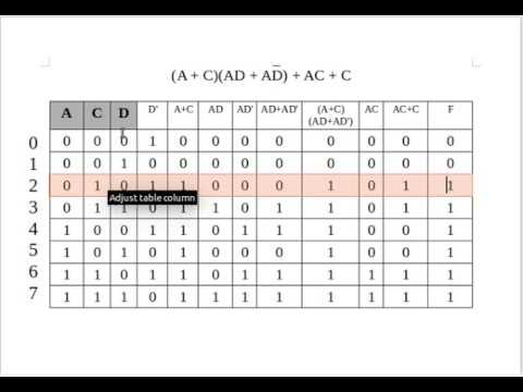 Boolean algebra -- Logic Diagram, Truth table, Simplification, Kmap, SOP, NAND gate
