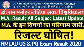 RMLAU Result Update: M.A. Geography, Education, Home Science Result Declared RMLAU Ayodhya News