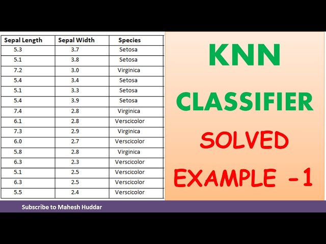 1. Solved Numerical Example of KNN Classifier to classify New Instance IRIS Example by Mahesh Huddar
