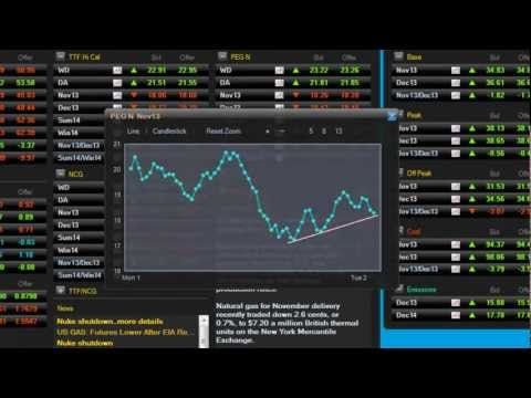 Gas and Power Trading Simulator