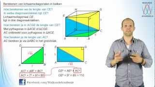 Pythagoras-lichaamsdiagonalen berekenen - WiskundeAcademie