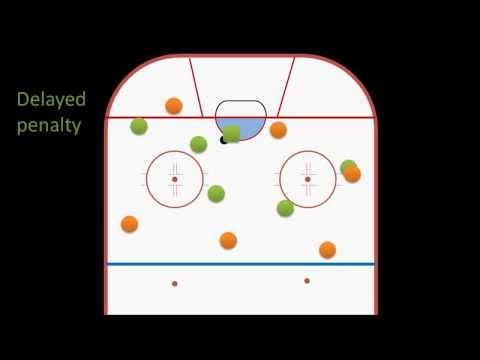Intro to Hockey: Common Penalties