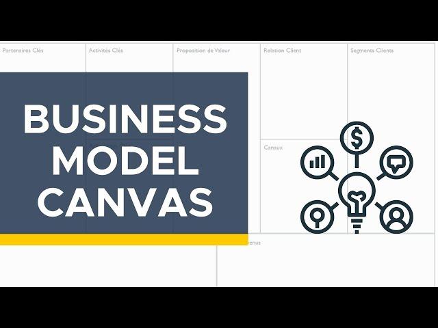 Qu'est-ce que le Business Model Canvas ?