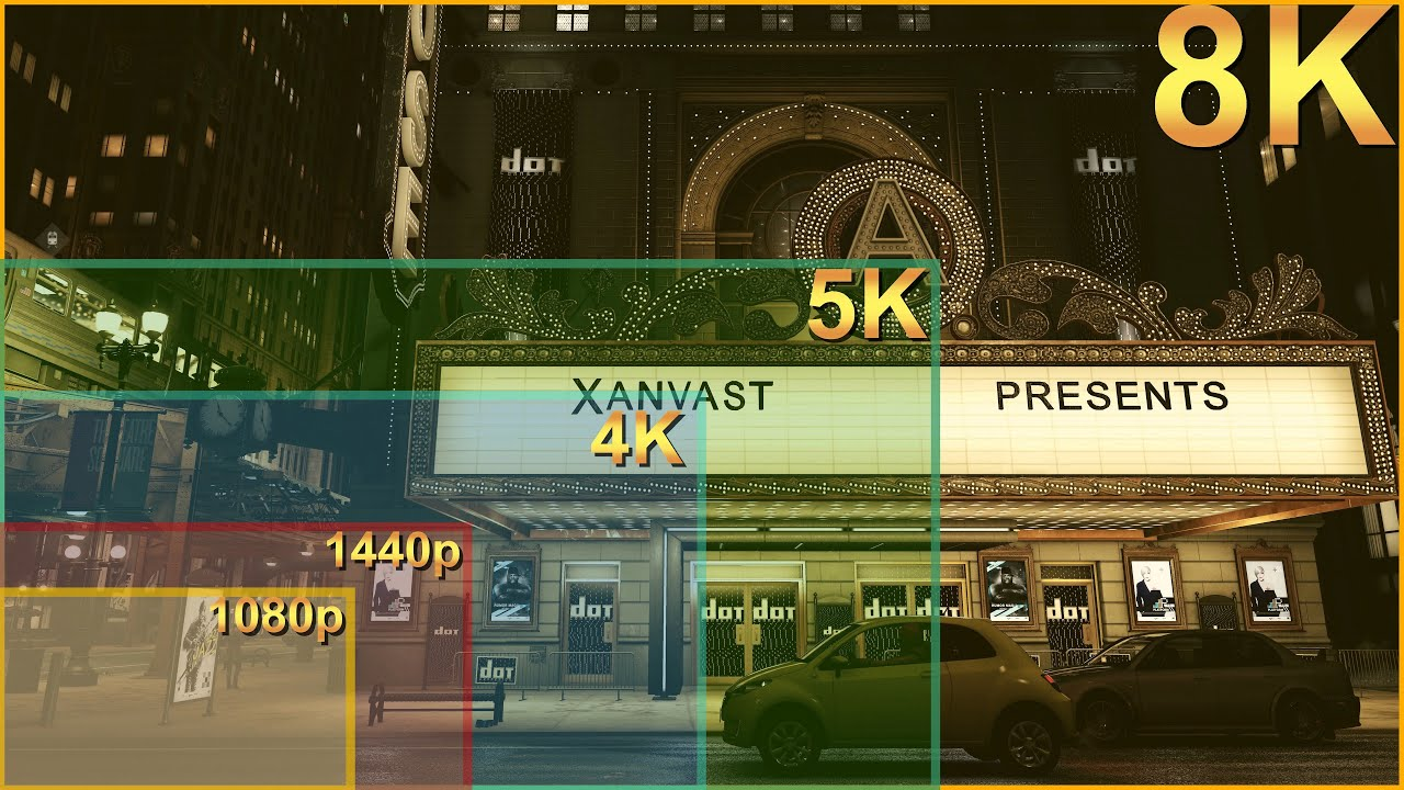 1080p vs 1440p vs 4k vs 5k vs 8k resolutions visual comparison titan