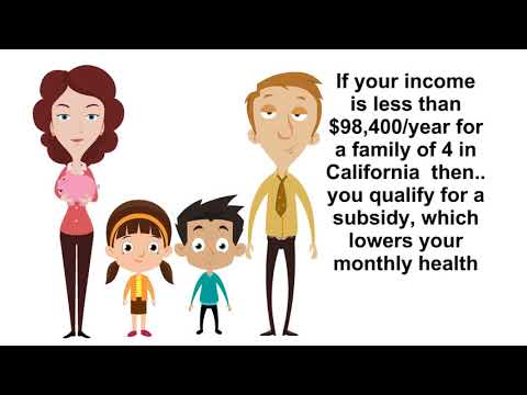 How To Find Cheap Or Low Cost Health Insurance. Should I Buy Health Insurance?