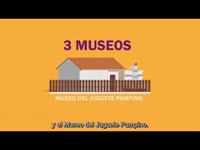 Museos María Elena Patrimonial