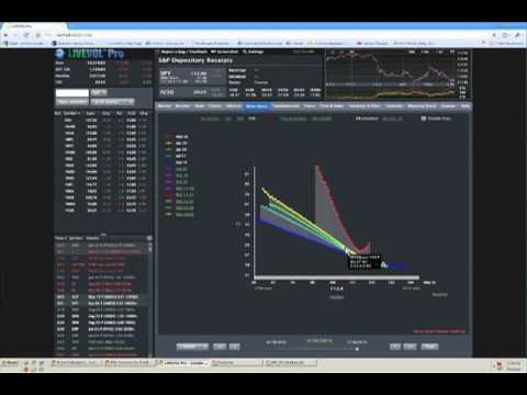 Fx options volatility trading