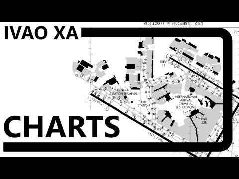 IVAO XA Division - Chart Reading I (ADC/PP)