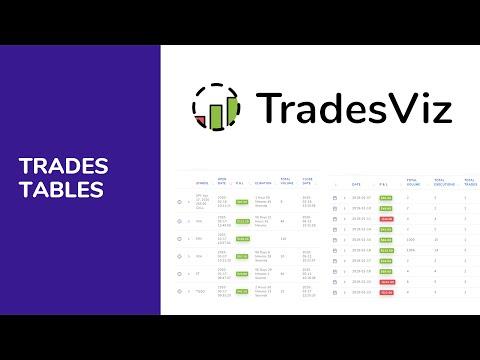 TradesViz - Trades tables features
