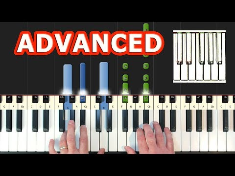 Ludovico Einaudi - Nuvole Bianche - Piano Tutorial Easy - How To Play (Synthesia)