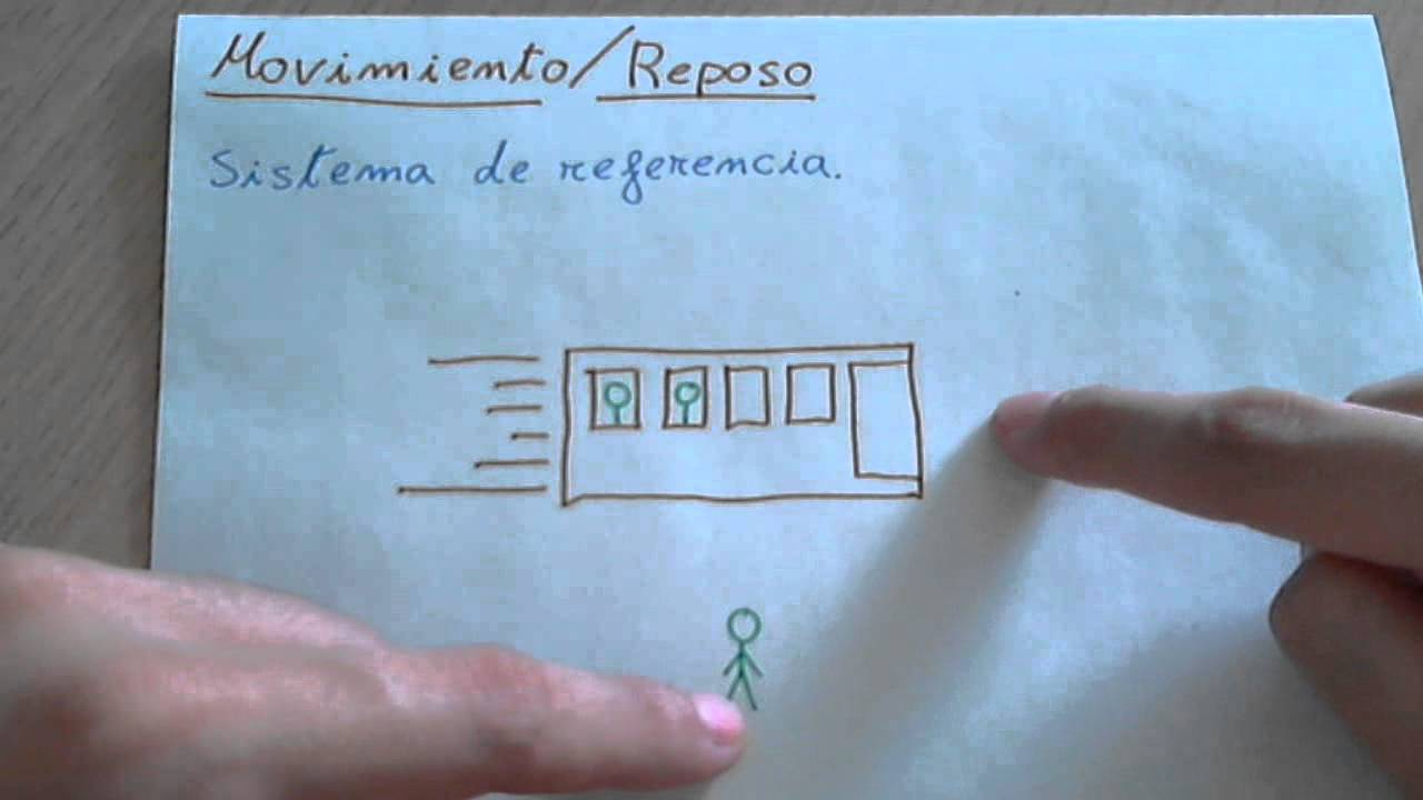 Movimiento y reposo (sistema de referencia) - YouTube